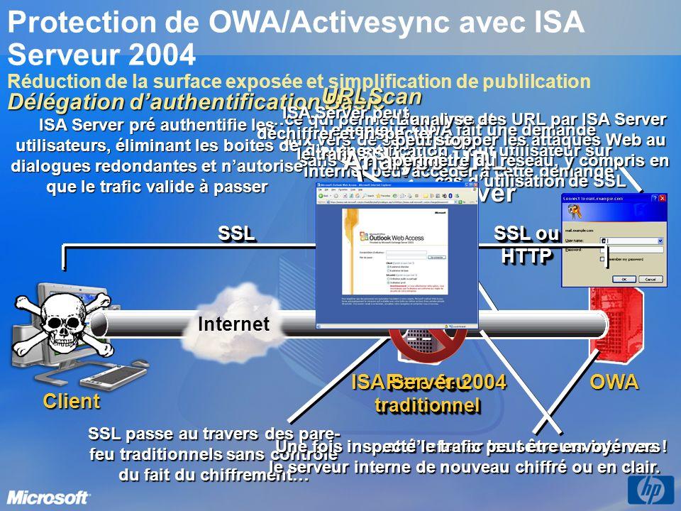 Protection de OWA/Activesync avec ISA Serveur 2004 Réduction de la surface exposée et simplification de publilcation Pare-feu traditionnel OWA Client