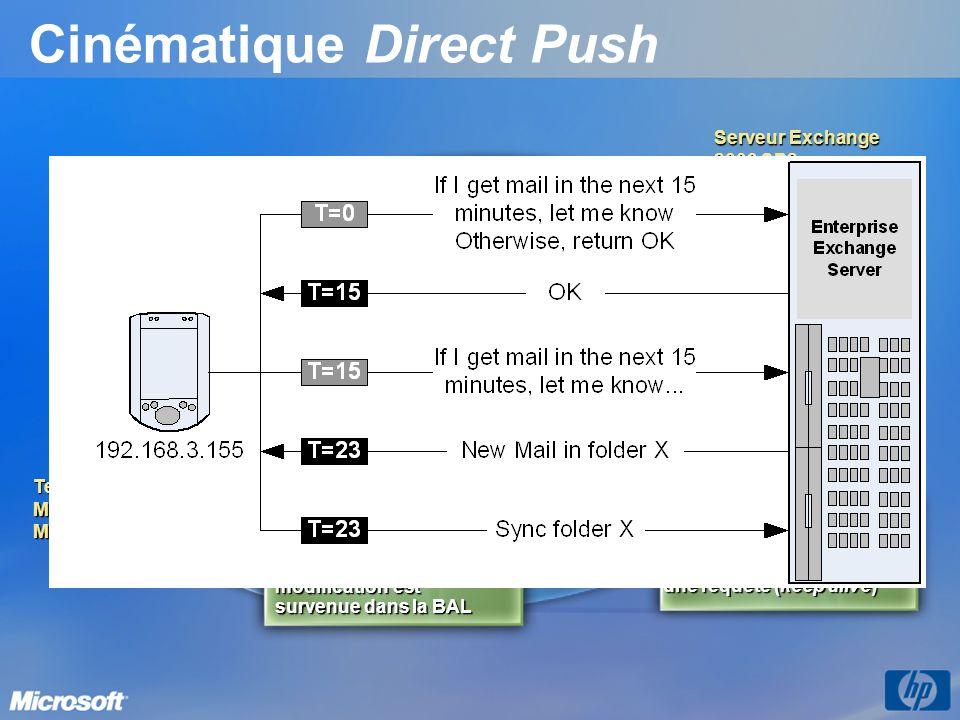 Cinématique Direct Push 4. Si un mail arrive afin la fin de lintervalle, Exchange 2003 notifie le terminal quune modification est survenue dans la BAL