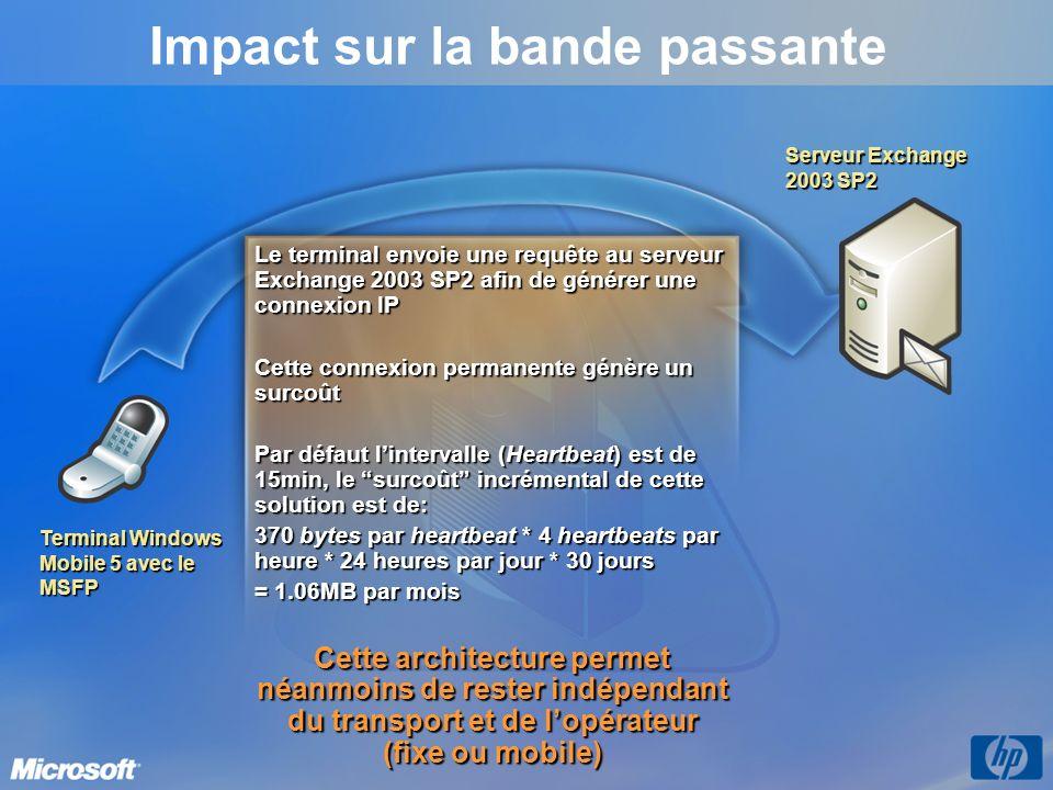 Impact sur la bande passante Le terminal envoie une requête au serveur Exchange 2003 SP2 afin de générer une connexion IP Cette connexion permanente g