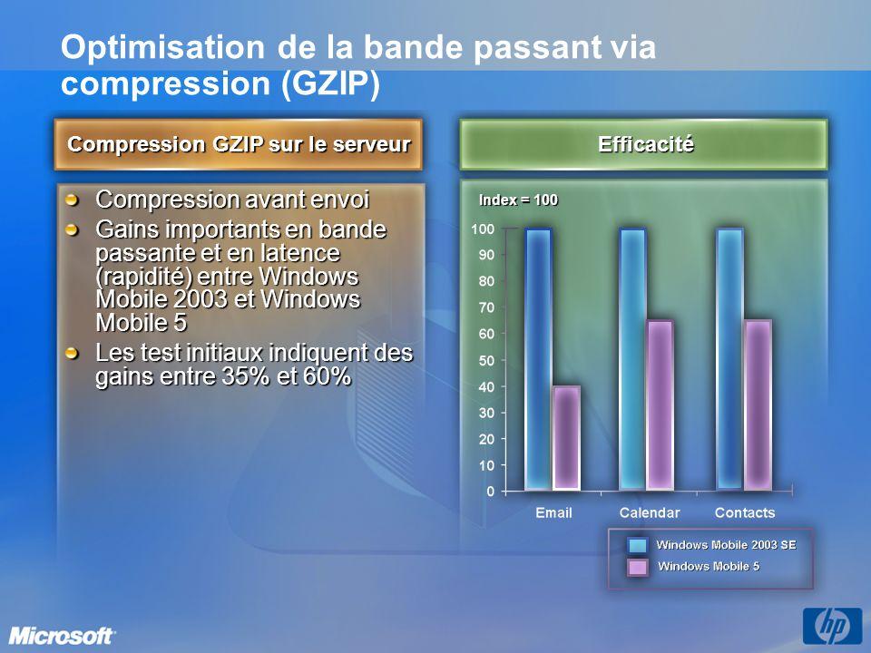 Optimisation de la bande passant via compression (GZIP) Compression GZIP sur le serveur Compression avant envoi Gains importants en bande passante et