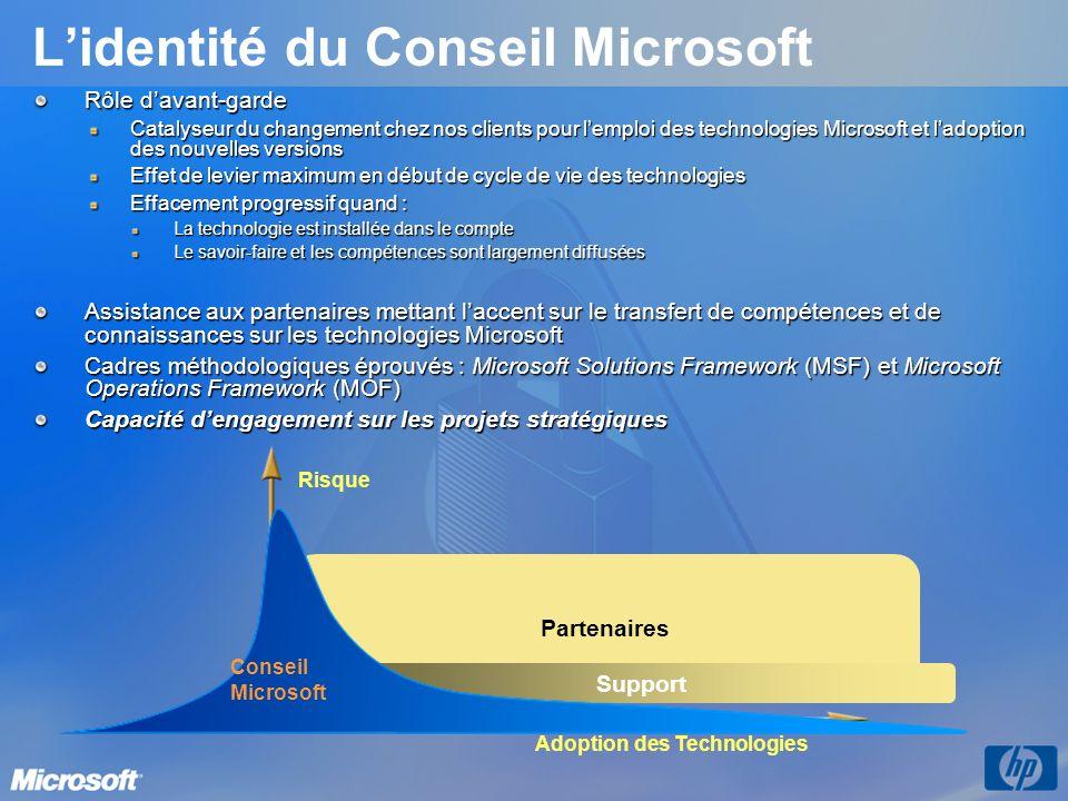 Lidentité du Conseil Microsoft Rôle davant-garde Catalyseur du changement chez nos clients pour lemploi des technologies Microsoft et ladoption des no