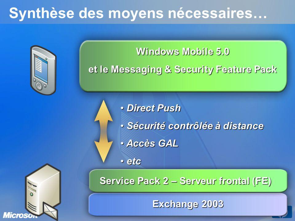 Synthèse des moyens nécessaires… Exchange 2003 Service Pack 2 – Serveur frontal (FE) Direct Push Direct Push Sécurité contrôlée à distance Sécurité co