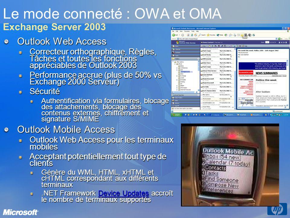 Le mode synchronisé : Exchange ActiveSync (EAS) Synchronisation des E-mail, agenda, et contacts (plus avec E2K3SP2 et WM5.0) Protocole adopté par: PalmOne (Treo650 & LifeDrive) Motorola (A780) DataViz (RoadSync) NokiaSymbian Architecture identique à OWA/RPC-HTTP Perimeter Network (DMZ) Windows 2003 AD Ex2003Front-End Ex2003 Back-End Servers ISA or 3 rd party Firewall SSL SSL SSL ISA Principe fondamental de sécurité: aucune information ne « sort » du périmètre de lentreprise si elle na pas été sollicitée (contrôlée) par un client.