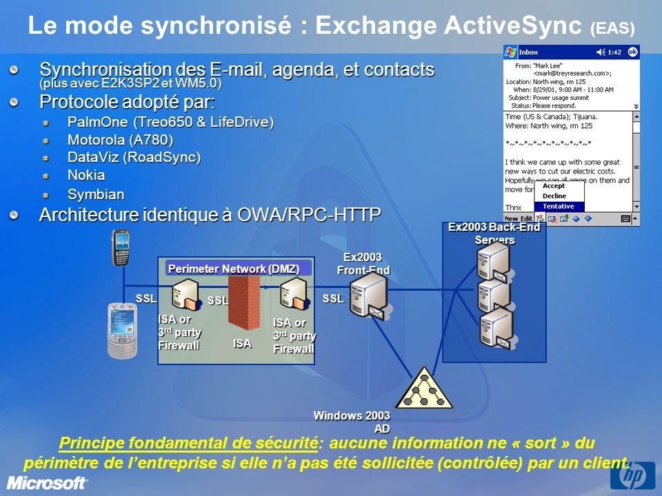 Le mode synchronisé : Exchange ActiveSync (EAS) Synchronisation des E-mail, agenda, et contacts (plus avec E2K3SP2 et WM5.0) Protocole adopté par: Pal