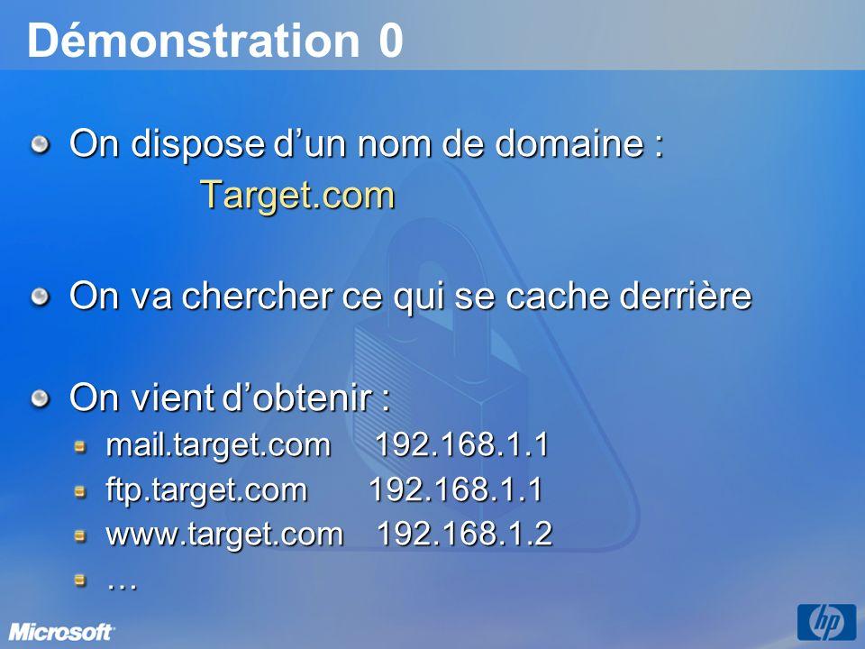 Démonstration 0 On dispose dun nom de domaine : Target.com On va chercher ce qui se cache derrière On vient dobtenir : mail.target.com 192.168.1.1 ftp