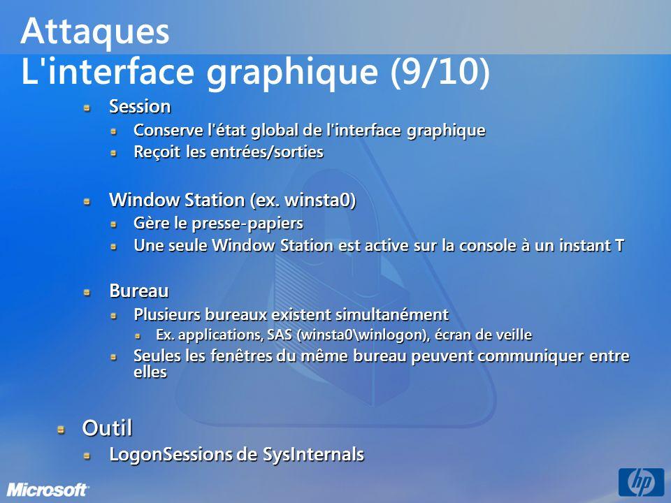 Attaques L'interface graphique (9/10) Session Conserve l'état global de l'interface graphique Reçoit les entrées/sorties Window Station (ex. winsta0)