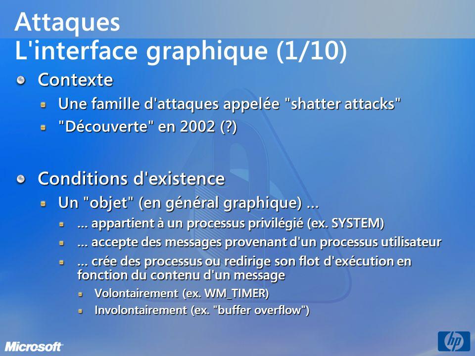 Attaques L'interface graphique (1/10) Contexte Une famille d'attaques appelée