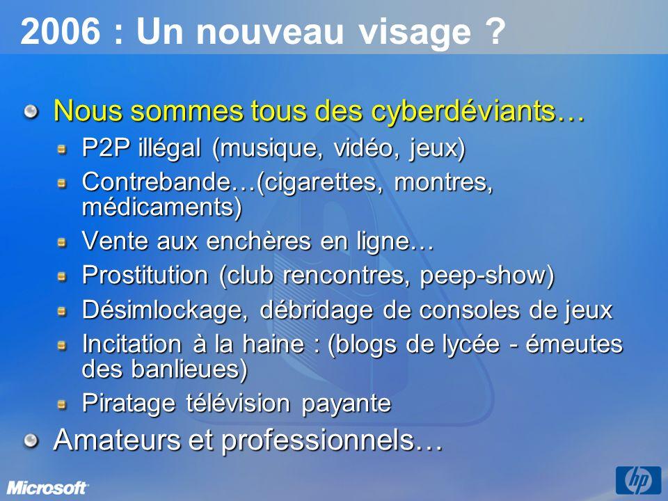 2006 : Un nouveau visage ? Nous sommes tous des cyberdéviants… P2P illégal (musique, vidéo, jeux) Contrebande…(cigarettes, montres, médicaments) Vente