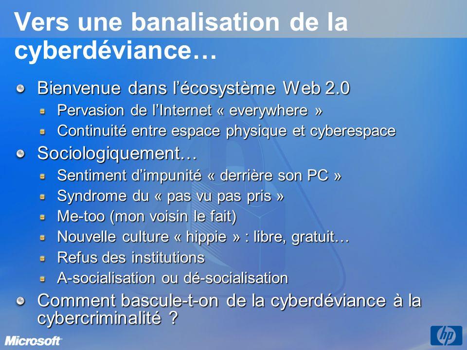 Vers une banalisation de la cyberdéviance… Bienvenue dans lécosystème Web 2.0 Pervasion de lInternet « everywhere » Continuité entre espace physique e