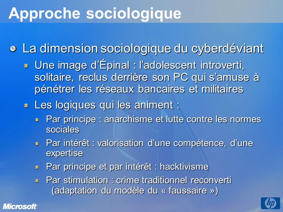 Approche sociologique La dimension sociologique du cyberdéviant Une image dÉpinal : ladolescent introverti, solitaire, reclus derrière son PC qui samu