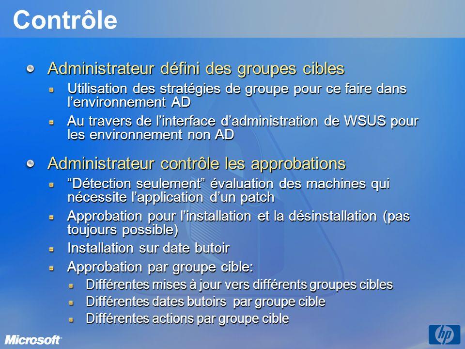 Contrôle Administrateur défini des groupes cibles Utilisation des stratégies de groupe pour ce faire dans lenvironnement AD Au travers de linterface d