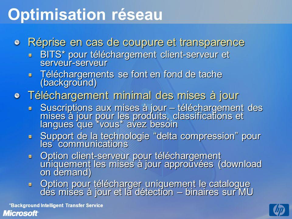 Optimisation réseau Réprise en cas de coupure et transparence BITS* pour téléchargement client-serveur et serveur-serveur Téléchargements se font en f
