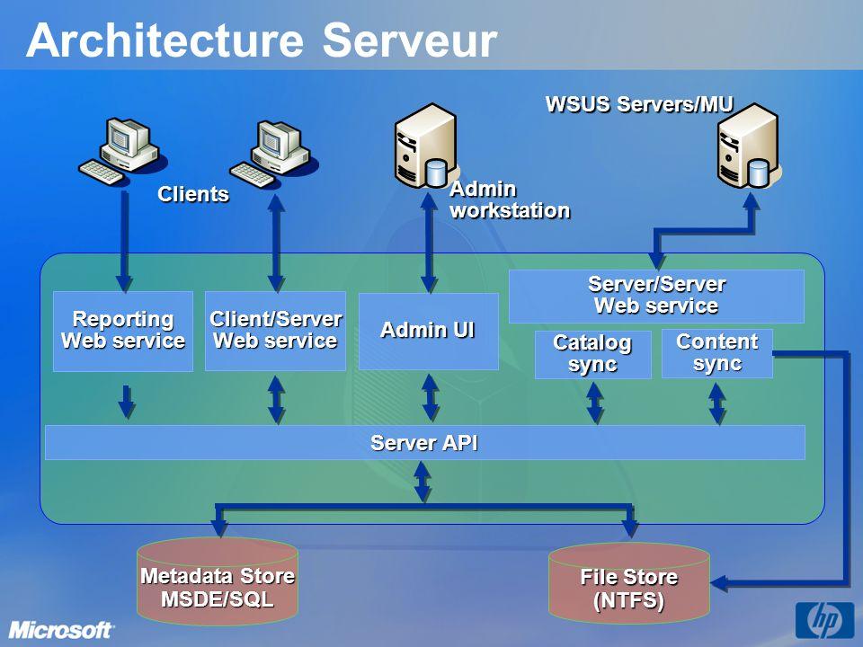 Architecture Serveur Server API File Store (NTFS) Metadata Store MSDE/SQL Client/Server Web service Server/Server Reporting Admin UI Contentsync Catal