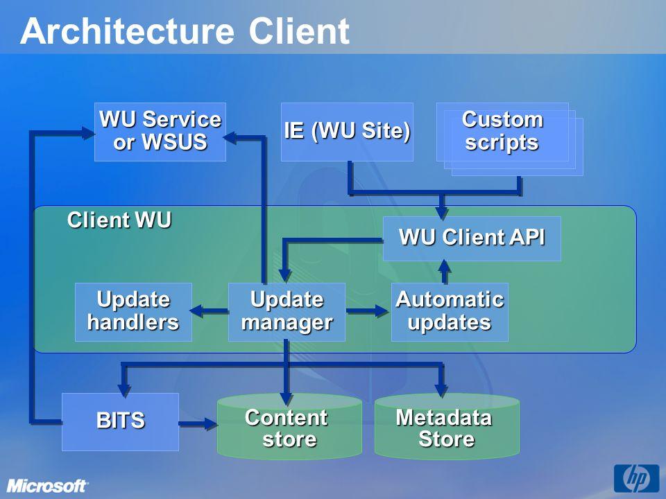 Architecture Client WU Service or WSUS IE (WU Site) Custom scripts WU Client API Automatic updates Update manager Update handlers Content store Metada