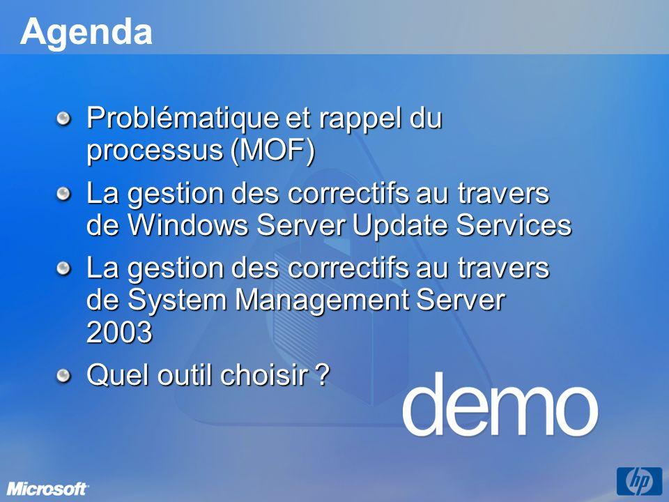 Agenda Problématique et rappel du processus (MOF) La gestion des correctifs au travers de Windows Server Update Services La gestion des correctifs au