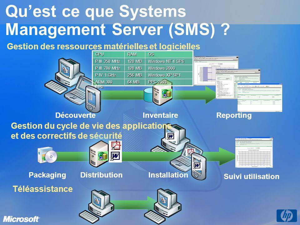 Téléassistance Quest ce que Systems Management Server (SMS) ? Gestion des ressources matérielles et logicielles PPC 2003 64 MB ARM 300 MHz Windows XP