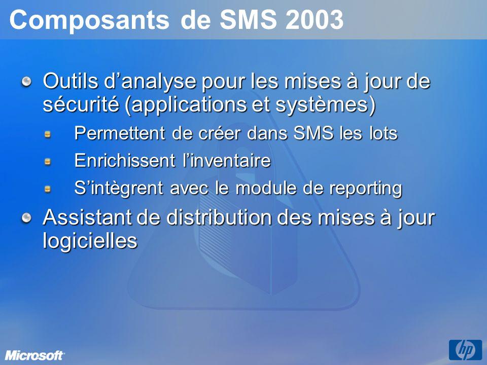Outils danalyse pour les mises à jour de sécurité (applications et systèmes) Permettent de créer dans SMS les lots Enrichissent linventaire Sintègrent