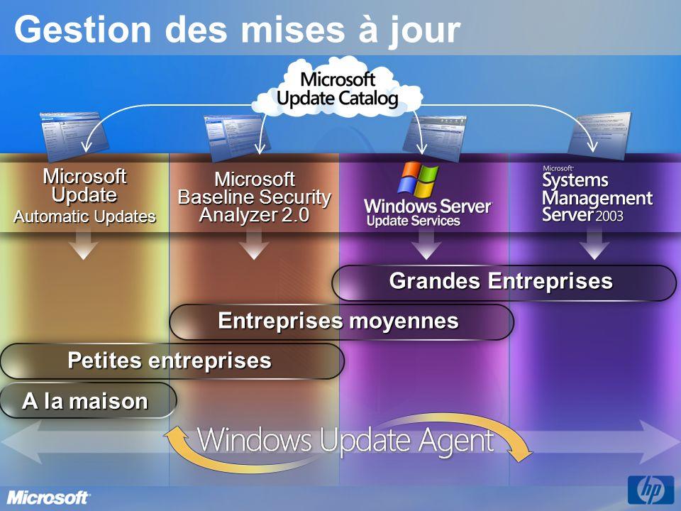 Microsoft Baseline Security Analyzer 2.0 Microsoft Update Automatic Updates Gestion des mises à jour A la maison Petites entreprises Entreprises moyen