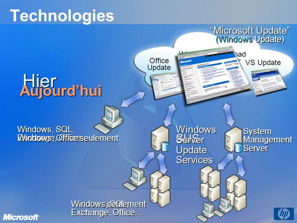 Hier Aujourdhui Windows, SQL, Exchange, Office… Windows, SQL, Exchange, Office… Office Update Download Center SUS SystemManagementServer Microsoft Upd