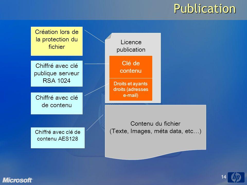 14 Publication a Droits et ayants droits (adresses e-mail) Clé de contenu Chiffré avec clé publique serveur RSA 1024 Licence publication Contenu du fichier (Texte, Images, méta data, etc…) Création lors de la protection du fichier Chiffré avec clé de contenu AES128 Chiffré avec clé de contenu