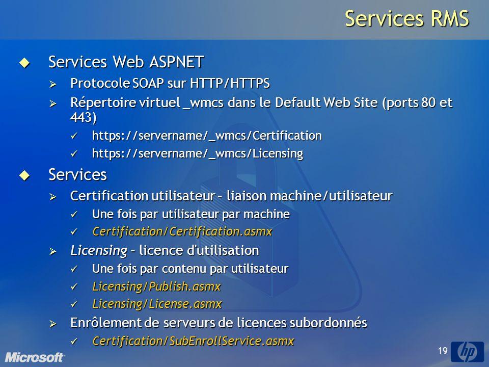 19 Services RMS Services Web ASPNET Services Web ASPNET Protocole SOAP sur HTTP/HTTPS Protocole SOAP sur HTTP/HTTPS Répertoire virtuel _wmcs dans le Default Web Site (ports 80 et 443) Répertoire virtuel _wmcs dans le Default Web Site (ports 80 et 443) https://servername/_wmcs/Certification https://servername/_wmcs/Certification https://servername/_wmcs/Licensing https://servername/_wmcs/Licensing Services Services Certification utilisateur – liaison machine/utilisateur Certification utilisateur – liaison machine/utilisateur Une fois par utilisateur par machine Une fois par utilisateur par machine Certification/Certification.asmx Certification/Certification.asmx Licensing – licence d utilisation Licensing – licence d utilisation Une fois par contenu par utilisateur Une fois par contenu par utilisateur Licensing/Publish.asmx Licensing/Publish.asmx Licensing/License.asmx Licensing/License.asmx Enrôlement de serveurs de licences subordonnés Enrôlement de serveurs de licences subordonnés Certification/SubEnrollService.asmx Certification/SubEnrollService.asmx