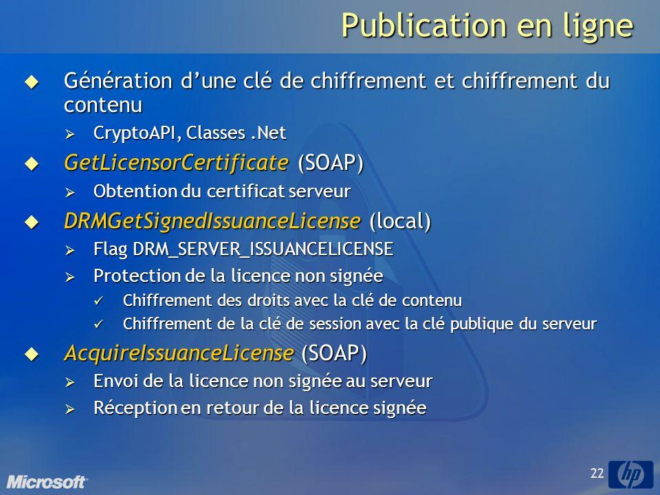 22 Publication en ligne Génération dune clé de chiffrement et chiffrement du contenu Génération dune clé de chiffrement et chiffrement du contenu CryptoAPI, Classes.Net CryptoAPI, Classes.Net GetLicensorCertificate (SOAP) GetLicensorCertificate (SOAP) Obtention du certificat serveur Obtention du certificat serveur DRMGetSignedIssuanceLicense (local) DRMGetSignedIssuanceLicense (local) Flag DRM_SERVER_ISSUANCELICENSE Flag DRM_SERVER_ISSUANCELICENSE Protection de la licence non signée Protection de la licence non signée Chiffrement des droits avec la clé de contenu Chiffrement des droits avec la clé de contenu Chiffrement de la clé de session avec la clé publique du serveur Chiffrement de la clé de session avec la clé publique du serveur AcquireIssuanceLicense (SOAP) AcquireIssuanceLicense (SOAP) Envoi de la licence non signée au serveur Envoi de la licence non signée au serveur Réception en retour de la licence signée Réception en retour de la licence signée