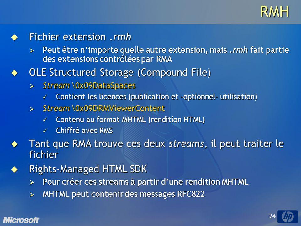 24RMH Fichier extension.rmh Fichier extension.rmh Peut être nimporte quelle autre extension, mais.rmh fait partie des extensions contrôlées par RMA Peut être nimporte quelle autre extension, mais.rmh fait partie des extensions contrôlées par RMA OLE Structured Storage (Compound File) OLE Structured Storage (Compound File) Stream \0x09DataSpaces Stream \0x09DataSpaces Contient les licences (publication et –optionnel- utilisation) Contient les licences (publication et –optionnel- utilisation) Stream \0x09DRMViewerContent Stream \0x09DRMViewerContent Contenu au format MHTML (rendition HTML) Contenu au format MHTML (rendition HTML) Chiffré avec RMS Chiffré avec RMS Tant que RMA trouve ces deux streams, il peut traiter le fichier Tant que RMA trouve ces deux streams, il peut traiter le fichier Rights-Managed HTML SDK Rights-Managed HTML SDK Pour créer ces streams à partir dune rendition MHTML Pour créer ces streams à partir dune rendition MHTML MHTML peut contenir des messages RFC822 MHTML peut contenir des messages RFC822