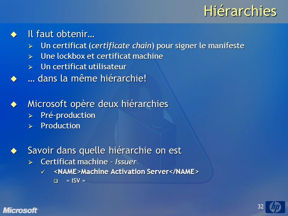 32Hiérarchies Il faut obtenir… Il faut obtenir… Un certificat (certificate chain) pour signer le manifeste Un certificat (certificate chain) pour signer le manifeste Une lockbox et certificat machine Une lockbox et certificat machine Un certificat utilisateur Un certificat utilisateur … dans la même hiérarchie.