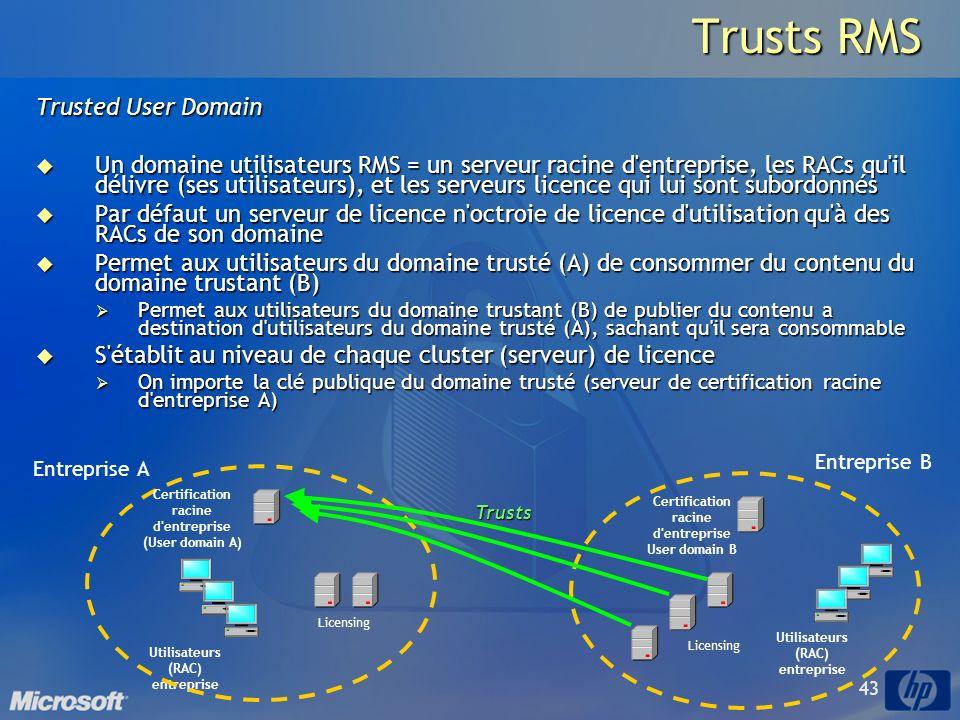 43 Trusts RMS Trusted User Domain Un domaine utilisateurs RMS = un serveur racine d entreprise, les RACs qu il délivre (ses utilisateurs), et les serveurs licence qui lui sont subordonnés Un domaine utilisateurs RMS = un serveur racine d entreprise, les RACs qu il délivre (ses utilisateurs), et les serveurs licence qui lui sont subordonnés Par défaut un serveur de licence n octroie de licence d utilisation qu à des RACs de son domaine Par défaut un serveur de licence n octroie de licence d utilisation qu à des RACs de son domaine Permet aux utilisateurs du domaine trusté (A) de consommer du contenu du domaine trustant (B) Permet aux utilisateurs du domaine trusté (A) de consommer du contenu du domaine trustant (B) Permet aux utilisateurs du domaine trustant (B) de publier du contenu a destination d utilisateurs du domaine trusté (A), sachant qu il sera consommable Permet aux utilisateurs du domaine trustant (B) de publier du contenu a destination d utilisateurs du domaine trusté (A), sachant qu il sera consommable S établit au niveau de chaque cluster (serveur) de licence S établit au niveau de chaque cluster (serveur) de licence On importe la clé publique du domaine trusté (serveur de certification racine d entreprise A) On importe la clé publique du domaine trusté (serveur de certification racine d entreprise A) Utilisateurs (RAC) entreprise Certification racine d entreprise User domain B Licensing Utilisateurs (RAC) entreprise Licensing Certification racine d entreprise (User domain A) Entreprise A Entreprise BTrusts