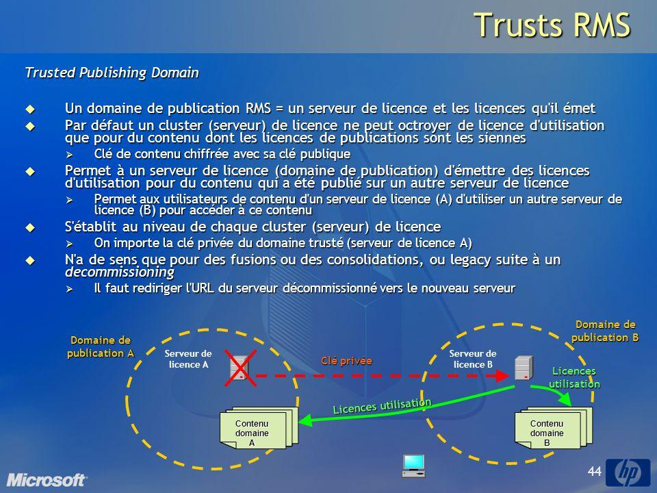 44 Trusts RMS Trusted Publishing Domain Un domaine de publication RMS = un serveur de licence et les licences qu il émet Un domaine de publication RMS = un serveur de licence et les licences qu il émet Par défaut un cluster (serveur) de licence ne peut octroyer de licence d utilisation que pour du contenu dont les licences de publications sont les siennes Par défaut un cluster (serveur) de licence ne peut octroyer de licence d utilisation que pour du contenu dont les licences de publications sont les siennes Clé de contenu chiffrée avec sa clé publique Clé de contenu chiffrée avec sa clé publique Permet à un serveur de licence (domaine de publication) d émettre des licences d utilisation pour du contenu qui a été publié sur un autre serveur de licence Permet à un serveur de licence (domaine de publication) d émettre des licences d utilisation pour du contenu qui a été publié sur un autre serveur de licence Permet aux utilisateurs de contenu d un serveur de licence (A) d utiliser un autre serveur de licence (B) pour accéder à ce contenu Permet aux utilisateurs de contenu d un serveur de licence (A) d utiliser un autre serveur de licence (B) pour accéder à ce contenu S établit au niveau de chaque cluster (serveur) de licence S établit au niveau de chaque cluster (serveur) de licence On importe la clé privée du domaine trusté (serveur de licence A) On importe la clé privée du domaine trusté (serveur de licence A) N a de sens que pour des fusions ou des consolidations, ou legacy suite à un decommissioning N a de sens que pour des fusions ou des consolidations, ou legacy suite à un decommissioning Il faut rediriger l URL du serveur décommissionné vers le nouveau serveur Il faut rediriger l URL du serveur décommissionné vers le nouveau serveur Serveur de licence B Serveur de licence A Domaine de publication A Domaine de publication B Contenu domaine B Contenu domaine A Licences utilisation Clé privée