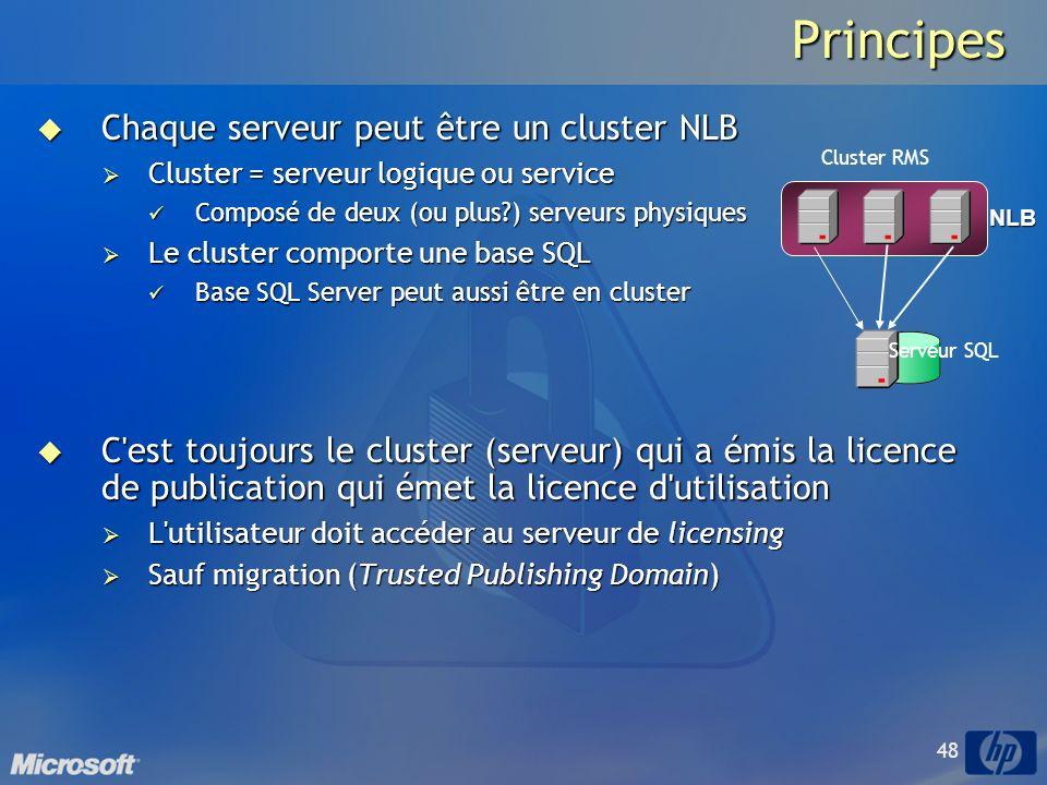 48Principes Chaque serveur peut être un cluster NLB Chaque serveur peut être un cluster NLB Cluster = serveur logique ou service Cluster = serveur logique ou service Composé de deux (ou plus?) serveurs physiques Composé de deux (ou plus?) serveurs physiques Le cluster comporte une base SQL Le cluster comporte une base SQL Base SQL Server peut aussi être en cluster Base SQL Server peut aussi être en cluster C est toujours le cluster (serveur) qui a émis la licence de publication qui émet la licence d utilisation C est toujours le cluster (serveur) qui a émis la licence de publication qui émet la licence d utilisation L utilisateur doit accéder au serveur de licensing L utilisateur doit accéder au serveur de licensing Sauf migration (Trusted Publishing Domain) Sauf migration (Trusted Publishing Domain) Cluster RMS NLB Serveur SQL