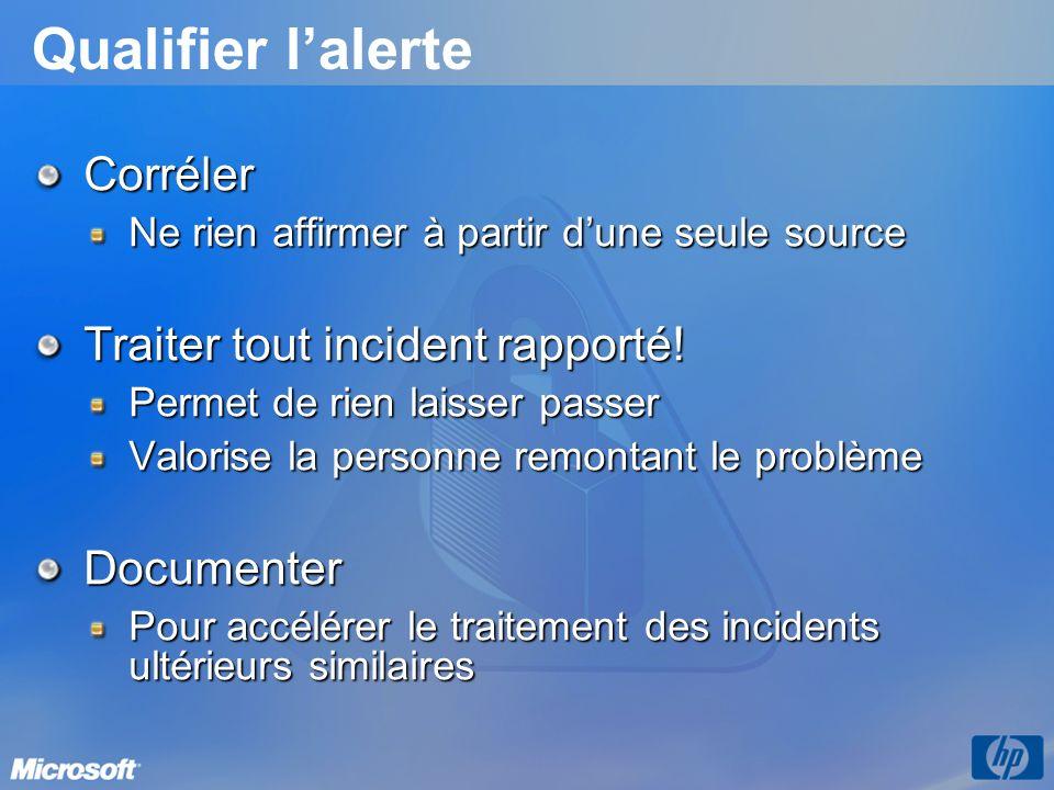 Qualifier lalerte Corréler Ne rien affirmer à partir dune seule source Traiter tout incident rapporté.