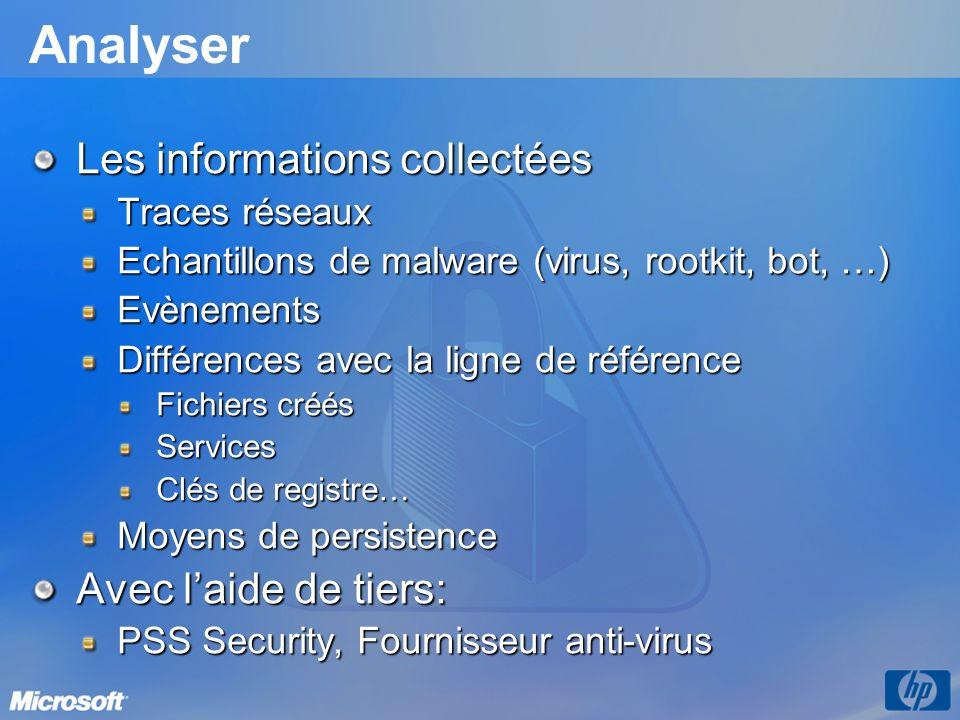 Analyser Les informations collectées Traces réseaux Echantillons de malware (virus, rootkit, bot, …) Evènements Différences avec la ligne de référence Fichiers créés Services Clés de registre… Moyens de persistence Avec laide de tiers: PSS Security, Fournisseur anti-virus