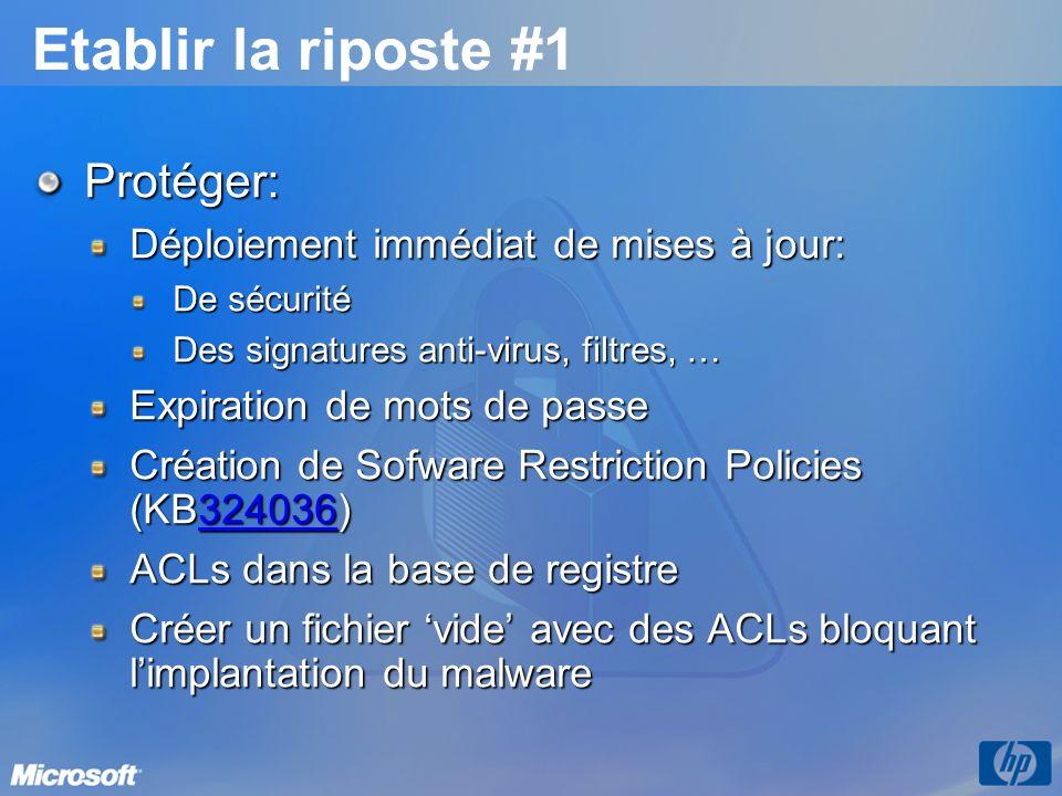 Etablir la riposte #1 Protéger: Déploiement immédiat de mises à jour: De sécurité Des signatures anti-virus, filtres, … Expiration de mots de passe Création de Sofware Restriction Policies (KB324036) 324036 ACLs dans la base de registre Créer un fichier vide avec des ACLs bloquant limplantation du malware