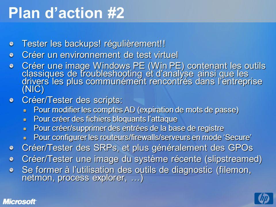 Plan daction #2 Tester les backups. régulièrement!.