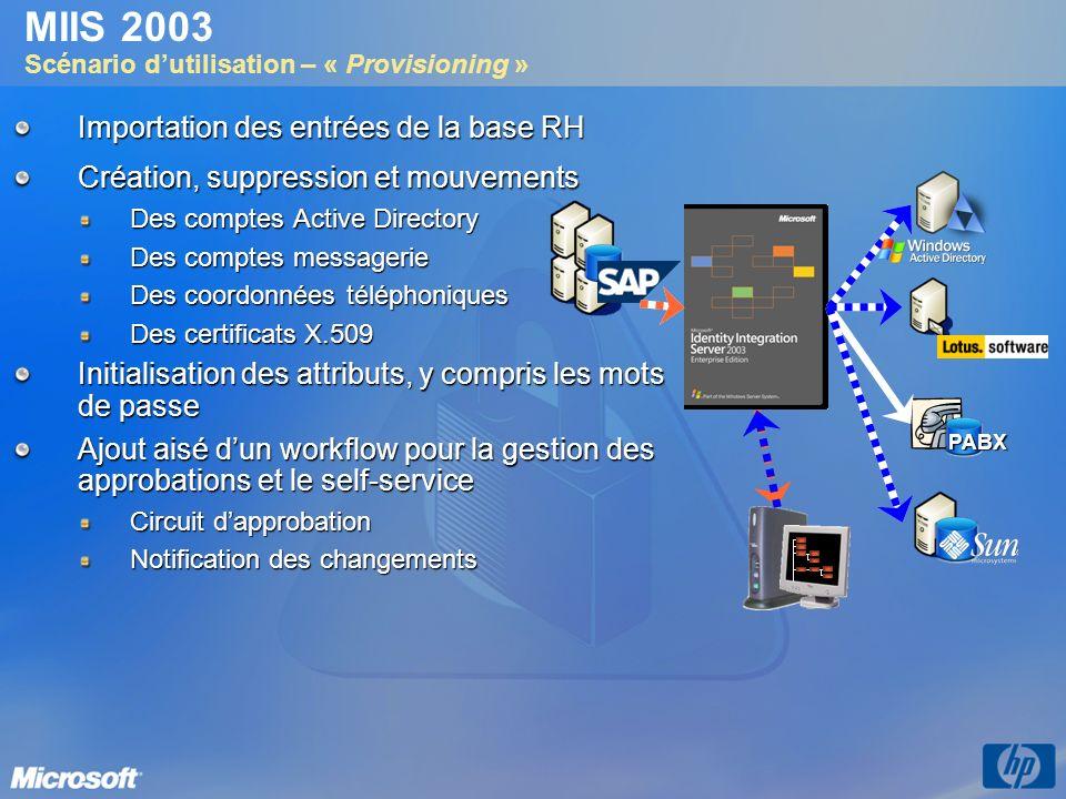 NovelleDirectory MIIS 2003 Scénario dutilisation - Gestion des mots de passe Deux modes de fonctionnement sont possibles Via interception lors du changement dans Active Directory et propagation synchrone Via une interface WEB permettant de modifier ou de réinitialiser le mot de passe