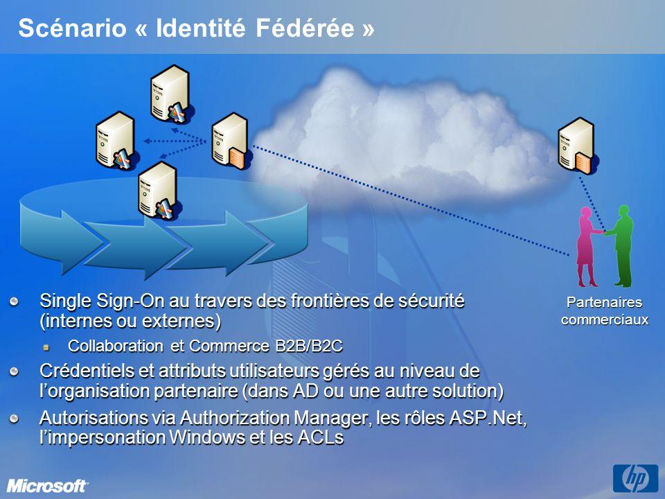 Active Directory Federation Services (ADFS) Supporte de multiple jetons de sécurité (SAML 1.1, Kerberos, etc.) Basé sur une implémentation interopérable de la spécification WS- Federation Passive Requestor Profile (WS-F PRP) Large support de lindustrie pour une interopérabilité entre organisations avec Les solutions didentité BMC Federated Identity Manager, IBM Tivoli Federated Identity Manager Et prochainement : CA eTrust SiteMinder Federation Security Services, Citrix Access Suite, Internet2 Shibboleth 1.3 Shib-ADFS et PingID PingFederate v3.1 Les agents Web SSO Centrify DirectControl for Microsoft ADFS, Quest Vintela Single Sing-On for Java (VSJ) v3.1, PingID/SourceID WS-Federation for Apache 2.0 Toolkit Première étape vers un méta-systèmes didentité…
