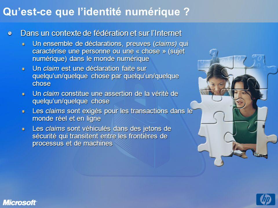 Les leçons tirées de Passport Passport a été conçu pour résoudre deux problèmes Fournisseur didentité sur MSN +250 millions dutilisateurs, 1 milliard de logons par jour Fournisseur didentité sur Internet Un échec La leçon : la solution aux problèmes de la gestion des identités sur Internet doit être différente de Passport
