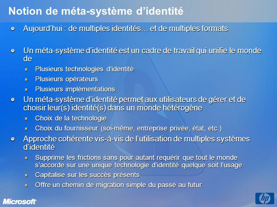 Caractéristiques dun méta-système Accord de lindustrie sur les claims comme façon de représenter lidentité Information cryptographiquement vérifiable sur un sujet numérique quun autre sujet revendique comme étant vraie Véhiculée dans des jetons de sécurité du fournisseur didentité au consommateur didentité Kerberos, SAML, X.509 sappuient tous sur ce modèle Un méta-système didentité doit sappuyer sur ce modèle de claims Doit être extensible de façon à supporter une variété de systèmes existants ou futurs basés sur les claims Pour connecter des systèmes reposant sur différentes technologies, il doit être à même de transformer un jeu de claims dans un format en un autre jeu de claims dans un autre format Consommateur didentité Obtient la politique du consommateur didentité Décrit les claims exigées Fournisseur didentité Utilise les jetons de sécurité Associe les claims avec les messages applicatifs Acquiert les jetons de sécurité Les jetons contiennent les claims Application