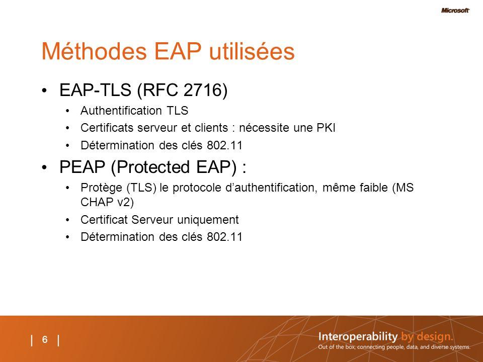 6 | Méthodes EAP utilisées EAP-TLS (RFC 2716) Authentification TLS Certificats serveur et clients : nécessite une PKI Détermination des clés 802.11 PE