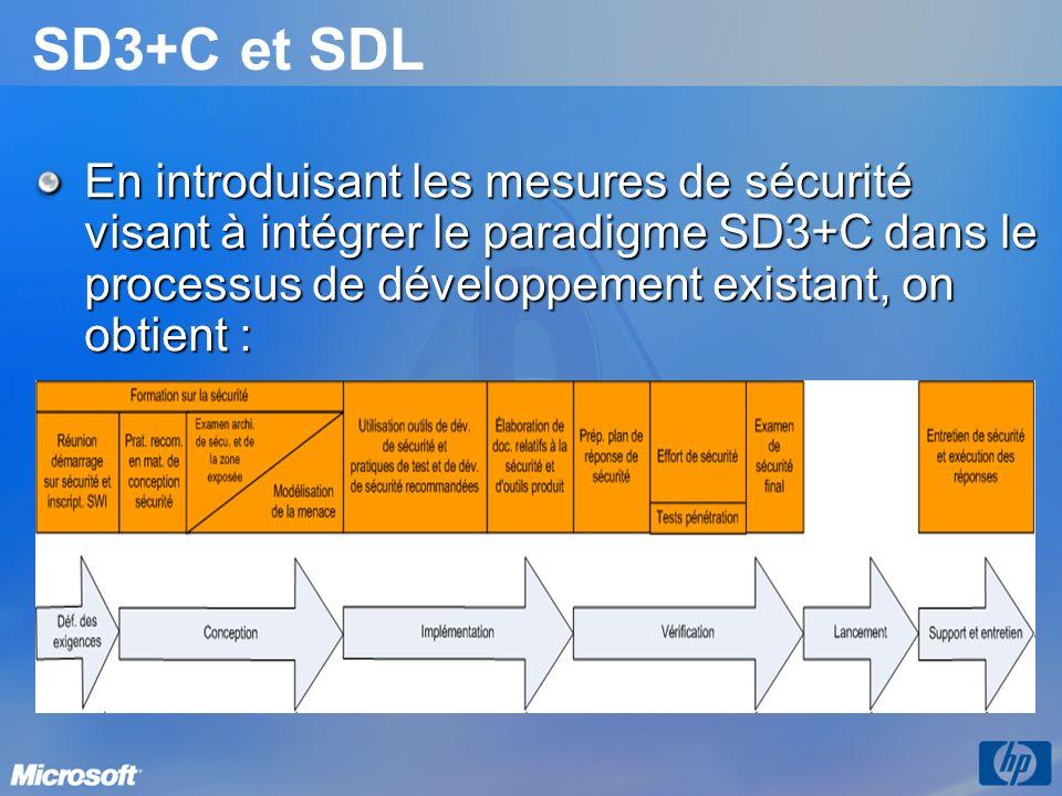 SD3+C et SDL En introduisant les mesures de sécurité visant à intégrer le paradigme SD3+C dans le processus de développement existant, on obtient :