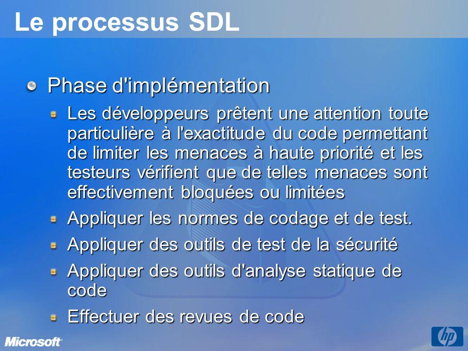 Le processus SDL Phase d implémentation Les développeurs prêtent une attention toute particulière à l exactitude du code permettant de limiter les menaces à haute priorité et les testeurs vérifient que de telles menaces sont effectivement bloquées ou limitées Appliquer les normes de codage et de test.