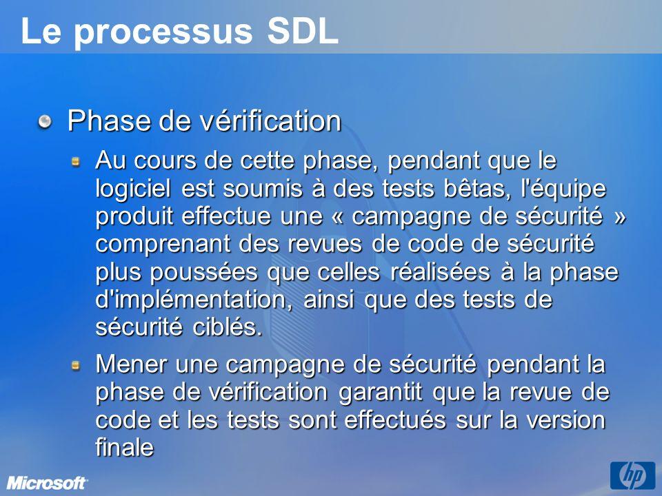 Le processus SDL Phase de vérification Au cours de cette phase, pendant que le logiciel est soumis à des tests bêtas, l équipe produit effectue une « campagne de sécurité » comprenant des revues de code de sécurité plus poussées que celles réalisées à la phase d implémentation, ainsi que des tests de sécurité ciblés.