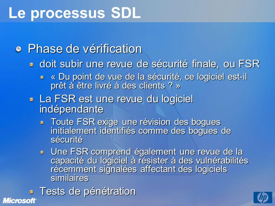Le processus SDL Phase de vérification doit subir une revue de sécurité finale, ou FSR « Du point de vue de la sécurité, ce logiciel est-il prêt à être livré à des clients .
