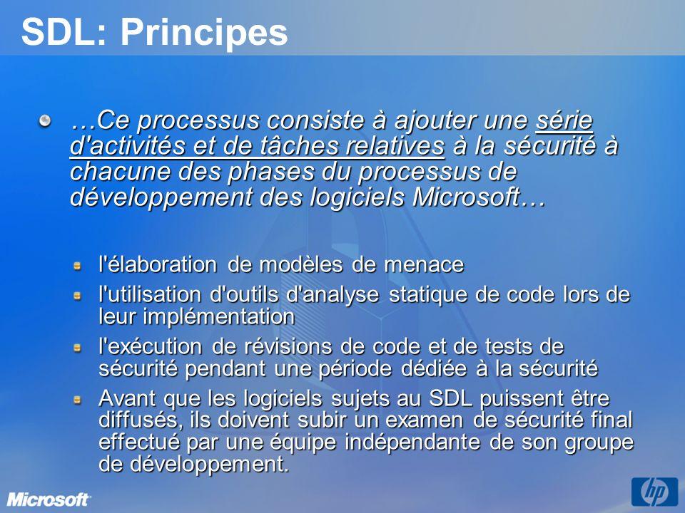 SDL: Principes …Ce processus consiste à ajouter une série d activités et de tâches relatives à la sécurité à chacune des phases du processus de développement des logiciels Microsoft… l élaboration de modèles de menace l utilisation d outils d analyse statique de code lors de leur implémentation l exécution de révisions de code et de tests de sécurité pendant une période dédiée à la sécurité Avant que les logiciels sujets au SDL puissent être diffusés, ils doivent subir un examen de sécurité final effectué par une équipe indépendante de son groupe de développement.