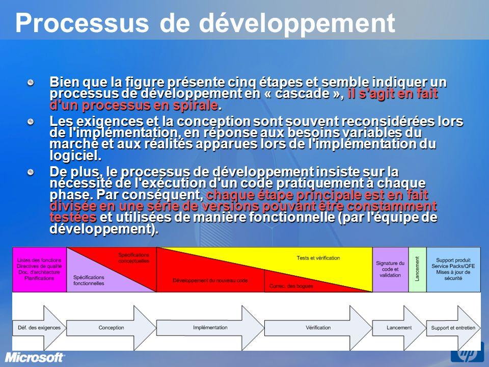 Processus de développement Bien que la figure présente cinq étapes et semble indiquer un processus de développement en « cascade », il s agit en fait d un processus en spirale.