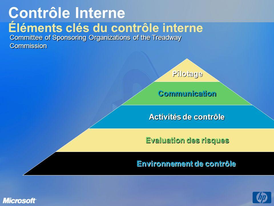 Contrôle Interne Éléments clés du contrôle interne Committee of Sponsoring Organizations of the Treadway Commission Environnement de contrôle Evaluati
