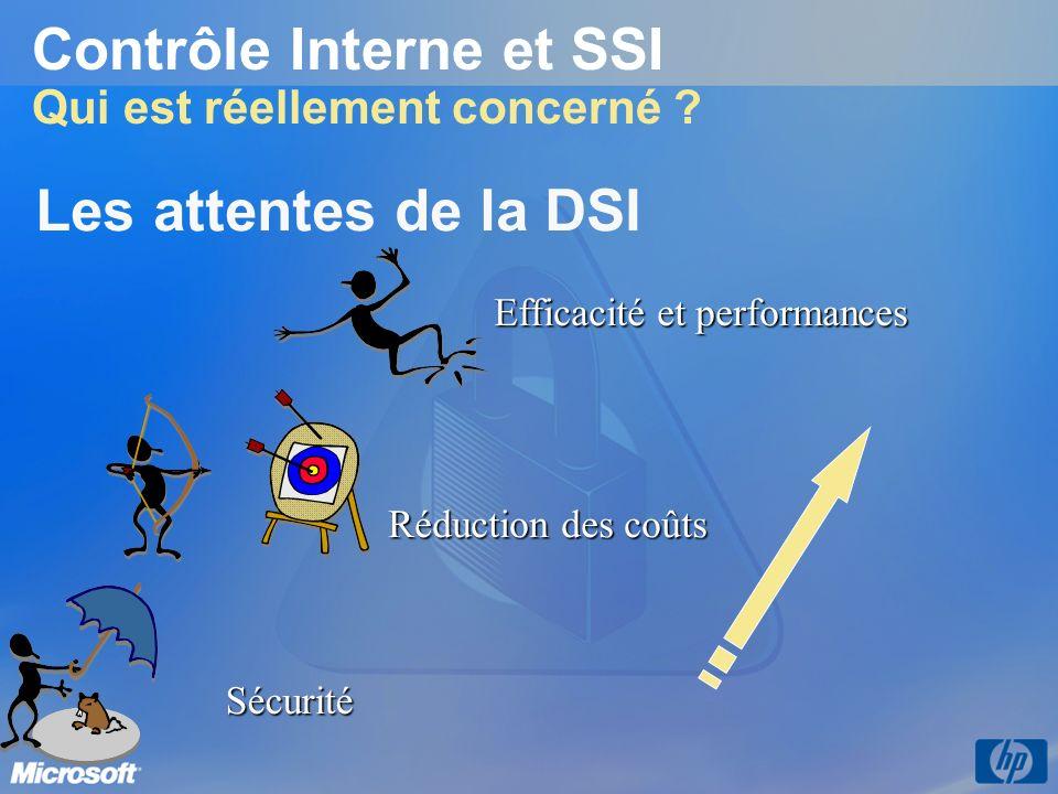 Contrôle Interne et SSI Qui est réellement concerné ? Les attentes de la DSI Efficacité et performances Réduction des coûts Sécurité