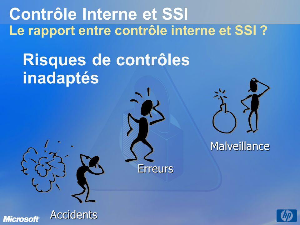 Contrôle Interne et SSI Le rapport entre contrôle interne et SSI ? Risques de contrôles inadaptés Erreurs Accidents Malveillance