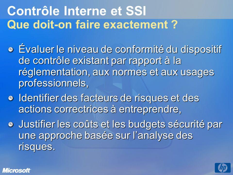 Contrôle Interne et SSI Que doit-on faire exactement ? Évaluer le niveau de conformité du dispositif de contrôle existant par rapport à la réglementat